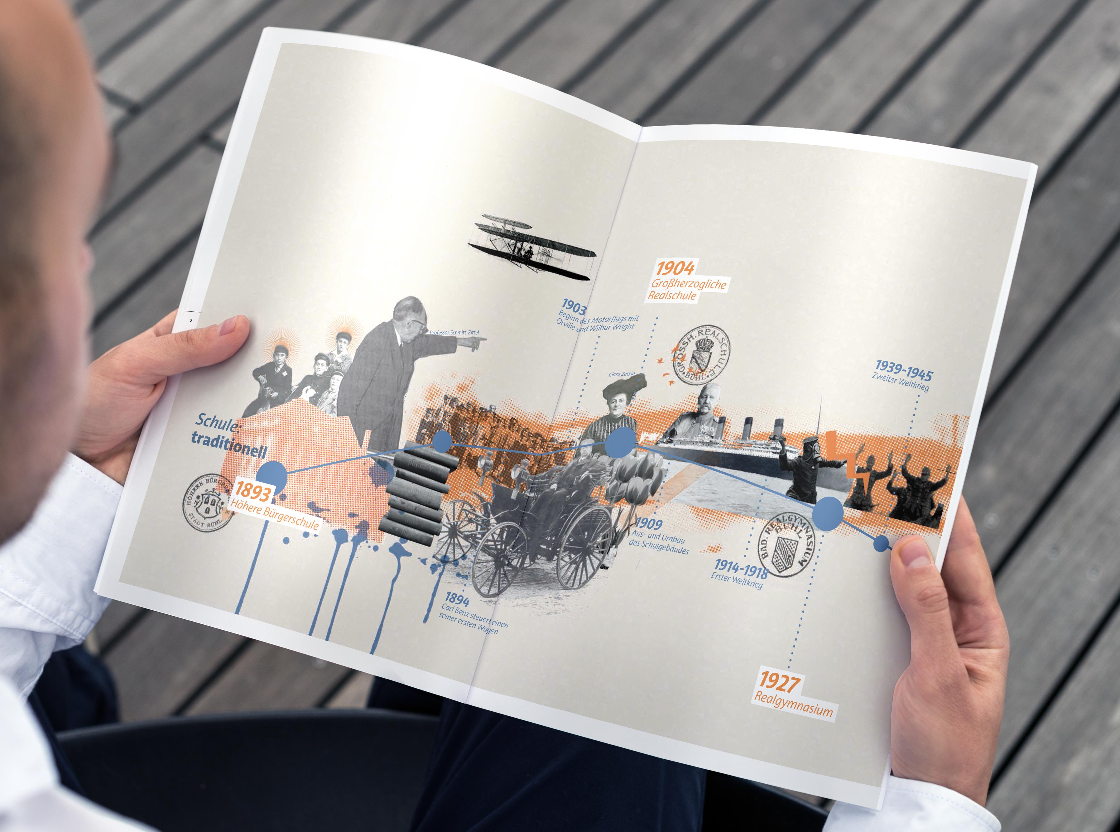 Editorialdesign